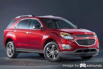 Insurance rates Chevy Equinox in Raleigh