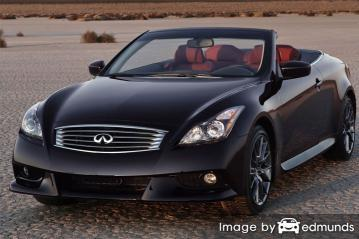 Insurance quote for Infiniti G37 in Raleigh